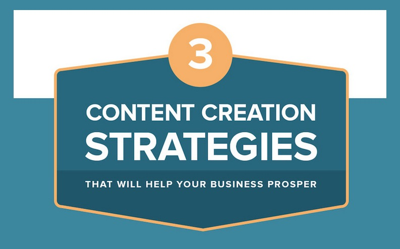 Content Creation Strategies That Will Help Your Business