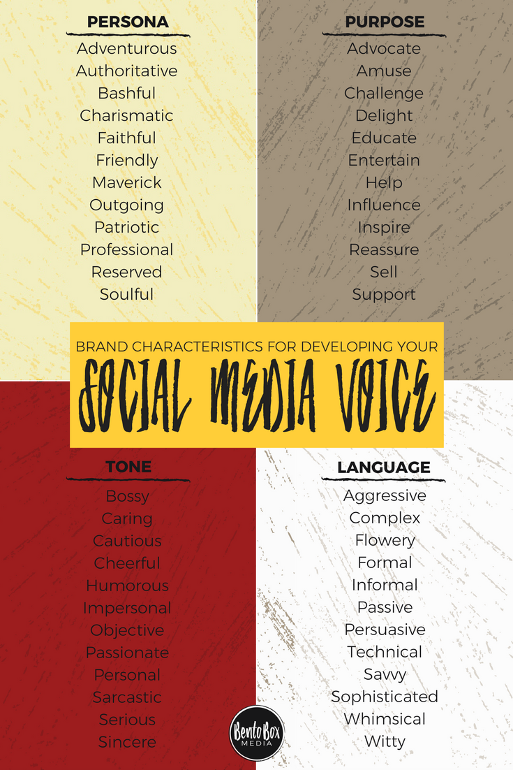 Brand Characteristics For Developing Your Social Media Voice